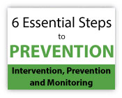 blog-6essentialsteps-graphic-intervention